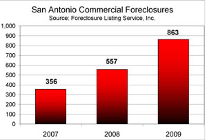 Foreclosures_cropped